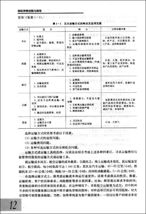 e PICC中国人保财险货运险平台   用户登录