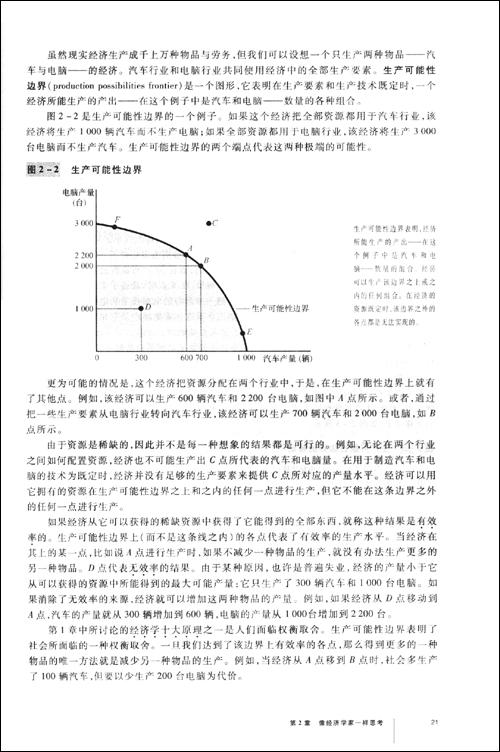 经济学基础