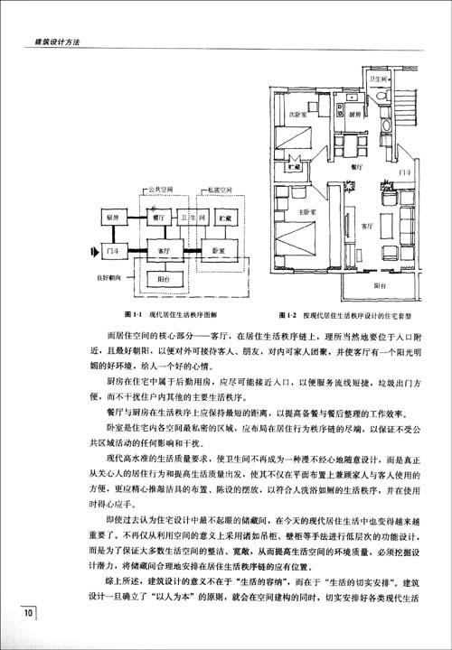建筑设计方法