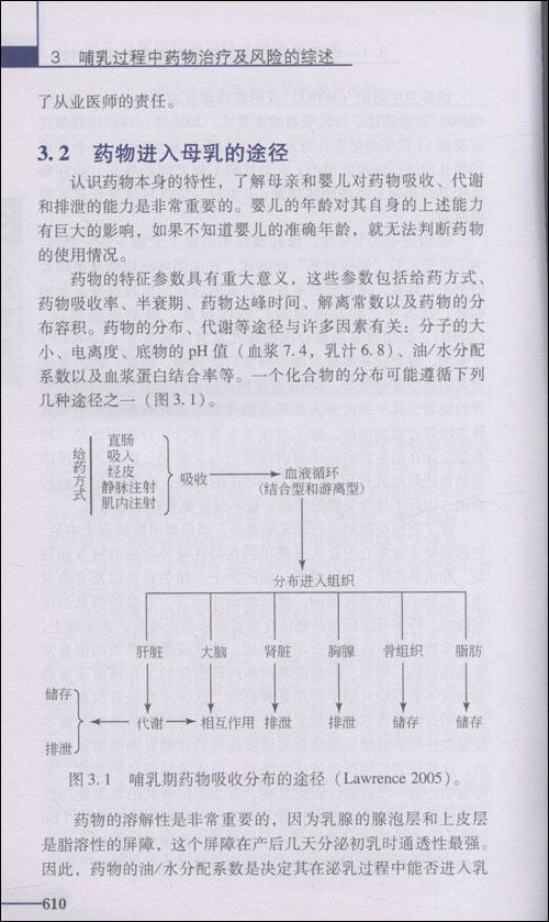 孕期与哺乳期用药指南