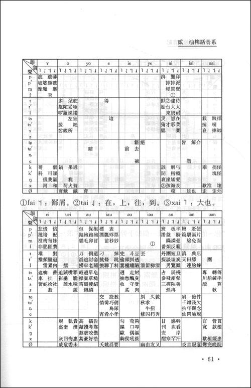 大邑春天国际户型图