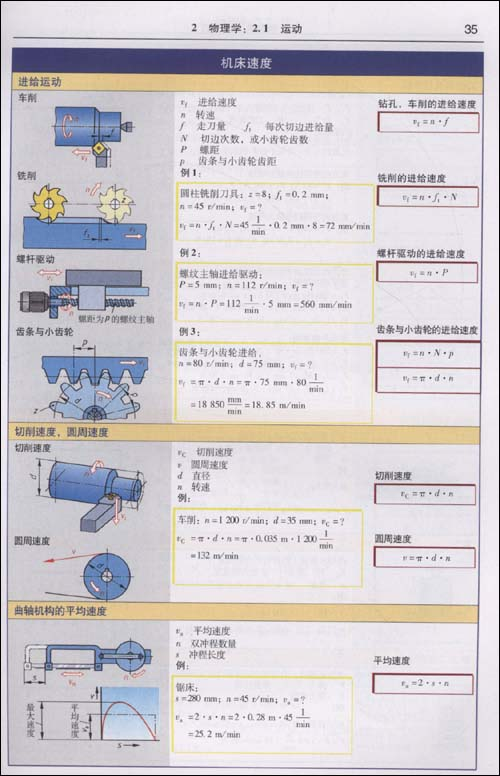 螺纹钢攻丝机控制电路图