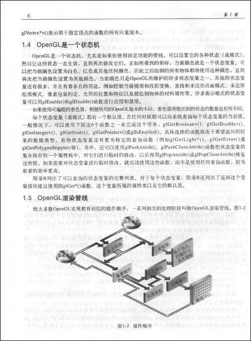 Open GL编程指南