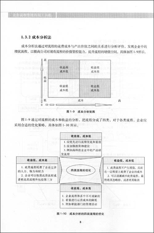 业务流程管理咨询工具箱/黄成日-图书-亚马逊
