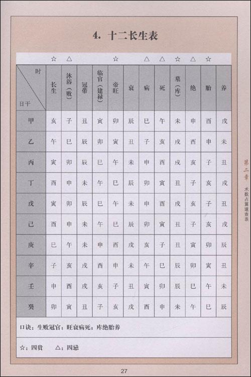 (速查手册)是国际术数大师李居明精心编著的一本内容