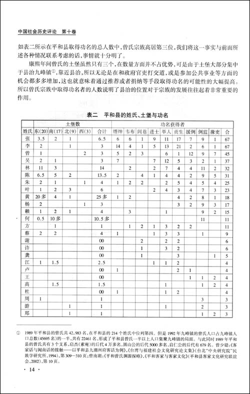 中国社会历史评论(第10卷2009)\/南开大学中国