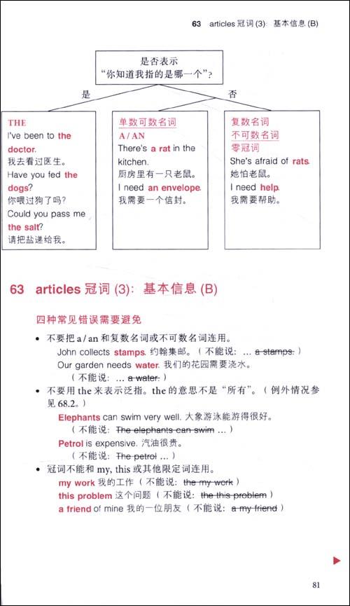 牛津英语用法指南