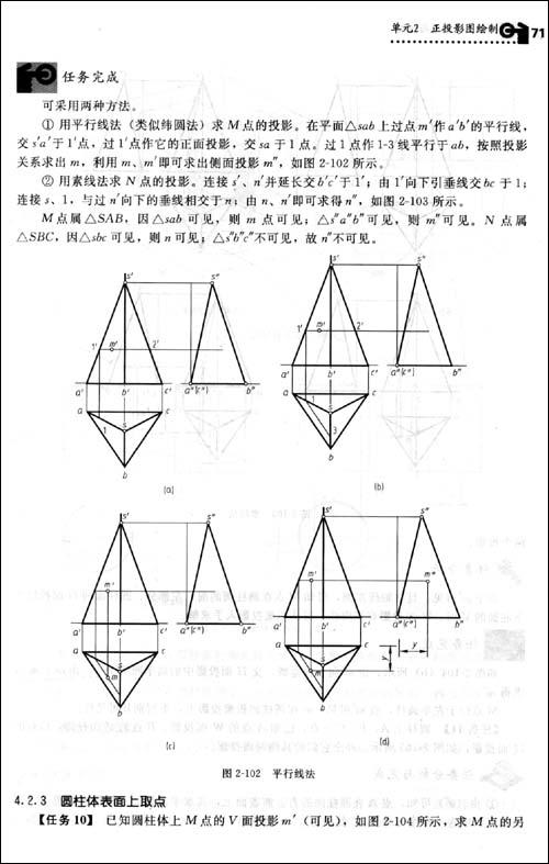 (1)剖面图的用途