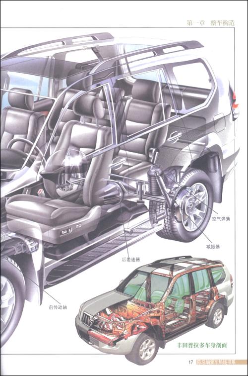 回至 汽车不神秘:汽车构造透视图典(全彩印刷) (平装)