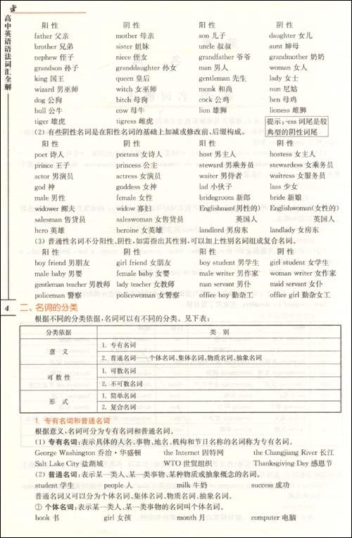 高中英语语法结构图_高中虚拟语气