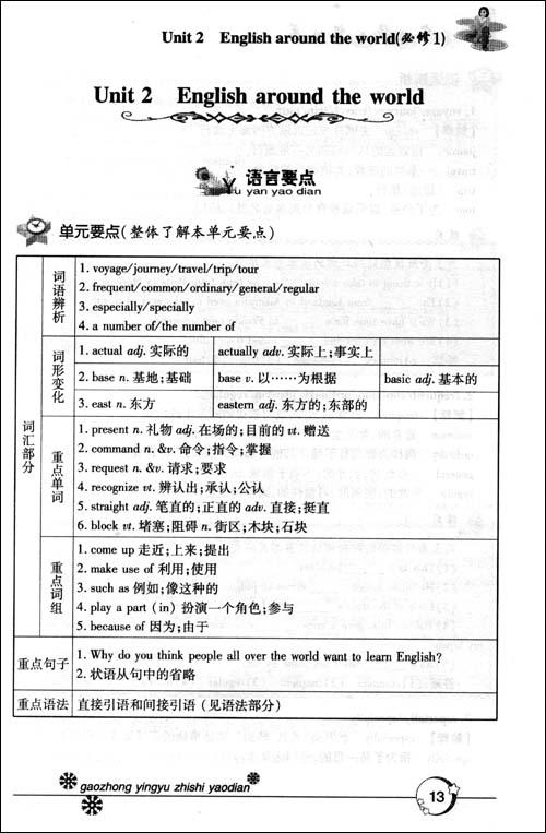 QQ教辅状语要点高中英语(新课标)/万丽高中知识从句讲解图片