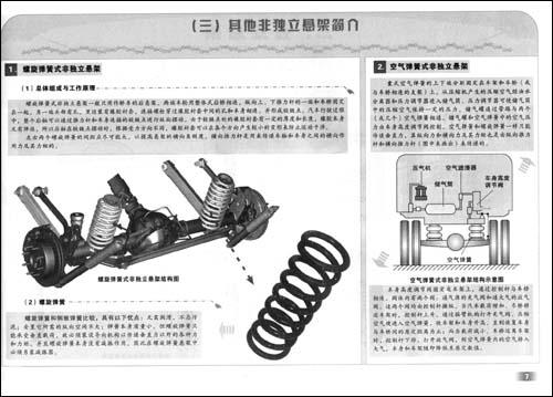 普通悬架故障的检修与分析17  五,普通悬架维修实例18  (一) 伊兰特