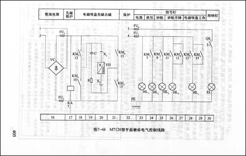 电气故障检修的步骤 1)故障调查 (1)问.