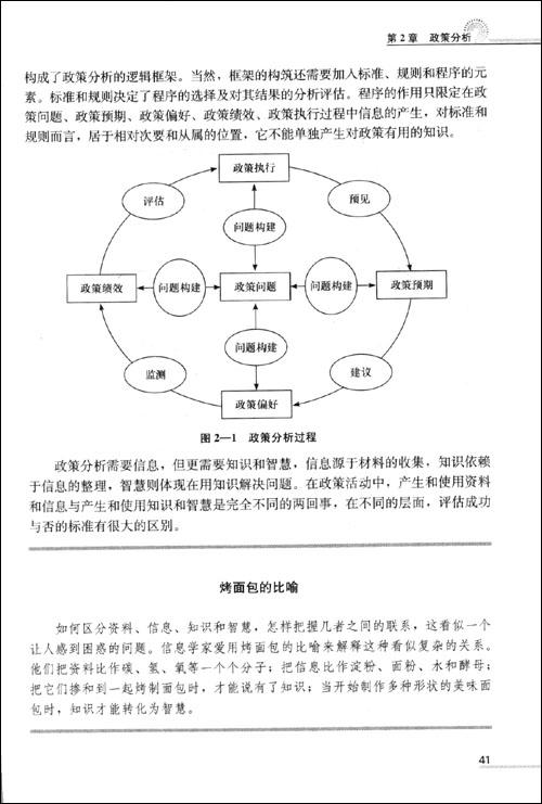 公共政策概论