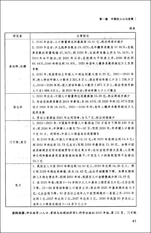环境问题_中国人口环境问题