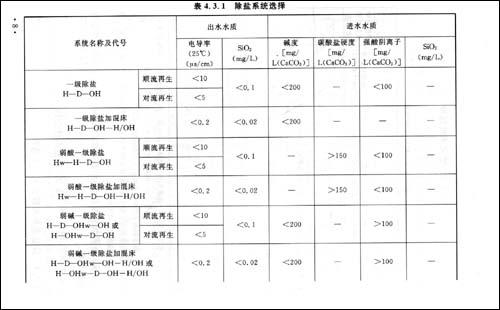中华人民共和国国家标准:工业用水软化除盐设计规范