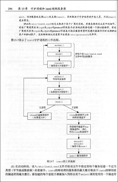 UNIX网络编程:套接字联网API