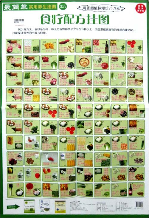 最简单实用养生挂图之8:食疗配方挂图