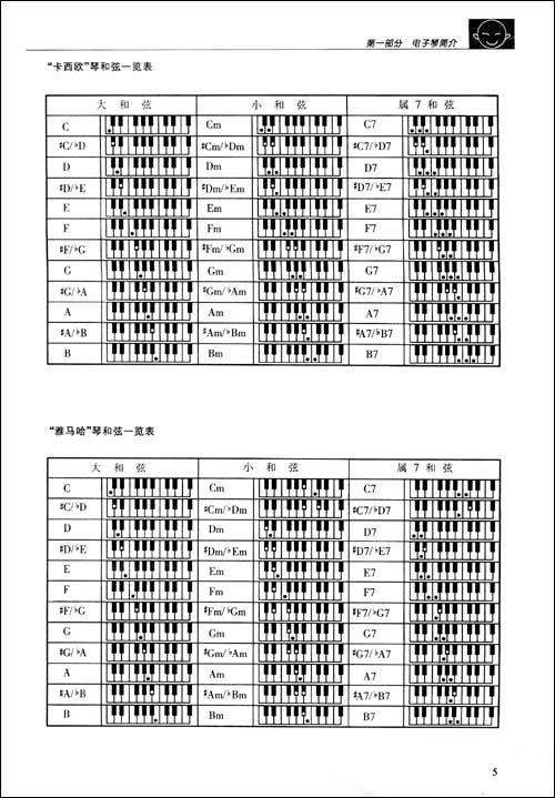小燕子电子琴五线歌谱