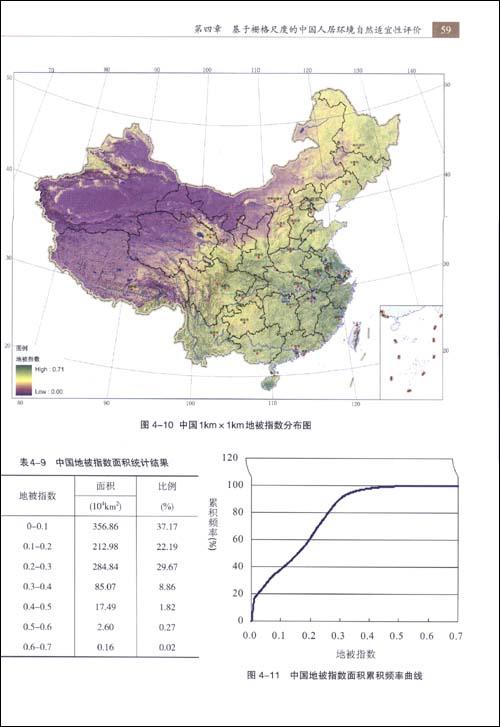 人口老龄化_人口功能区
