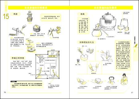 图解茶经:认识中国茶道正宗