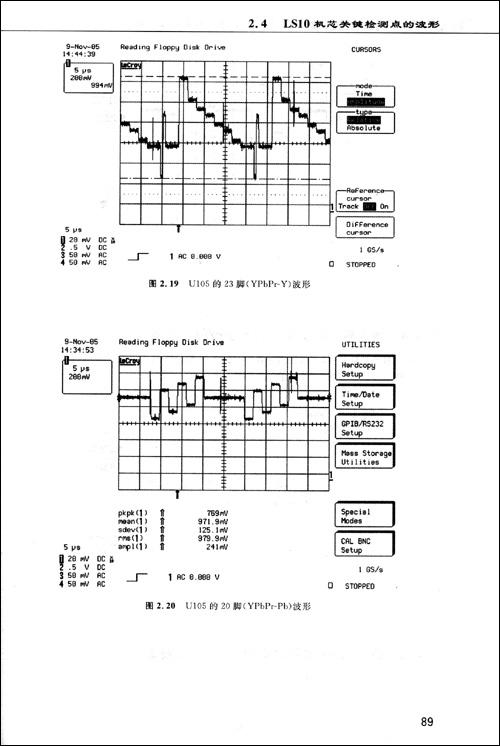 回至 长虹液晶高清电视维修手册:ls08机芯,ls10机芯,ls12机芯,ls15