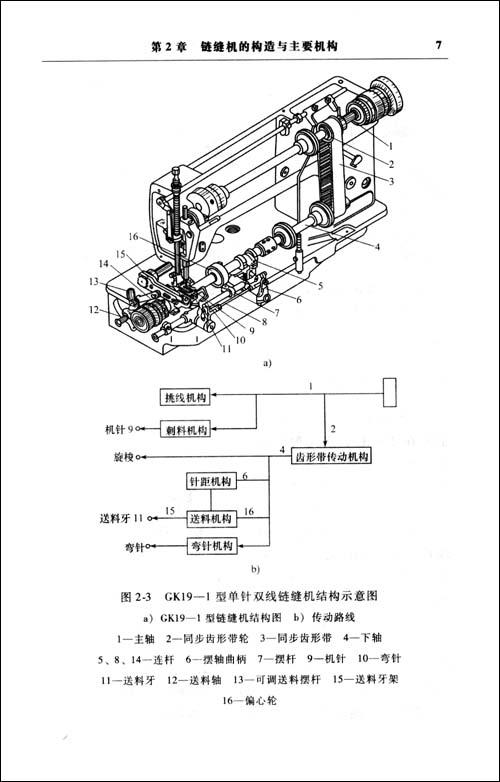 链缝机使用维修手册(通用缝纫机使用维修丛书)