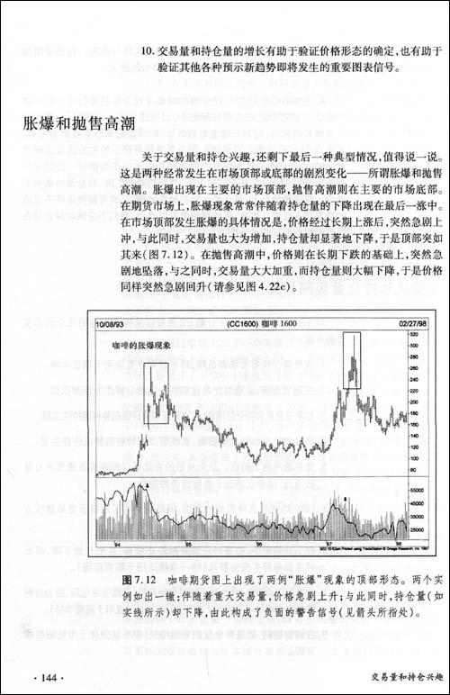 金融市场技术分析:期货市场、股票市场、外汇市场、利率市场之道