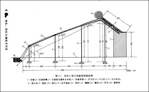 温室大棚设计图纸