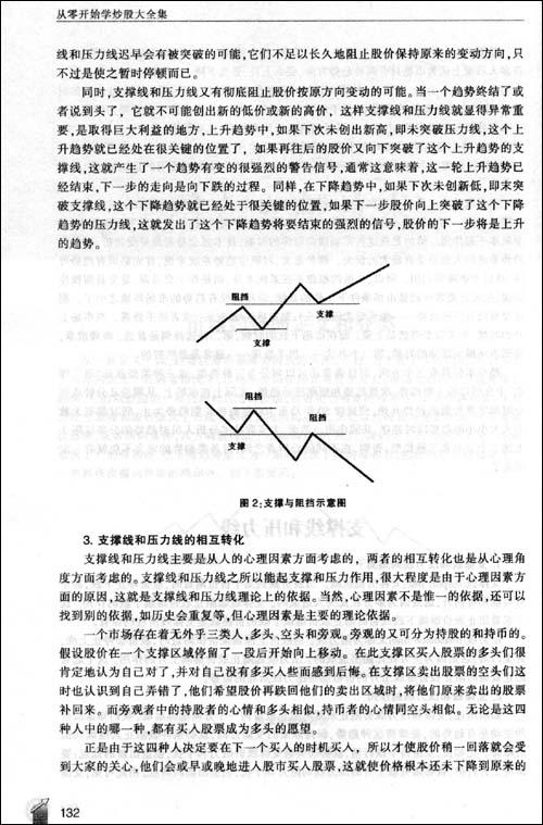 从零炒股学超值大全集(开始金版)/永良-图书-亚视频语巴西图片