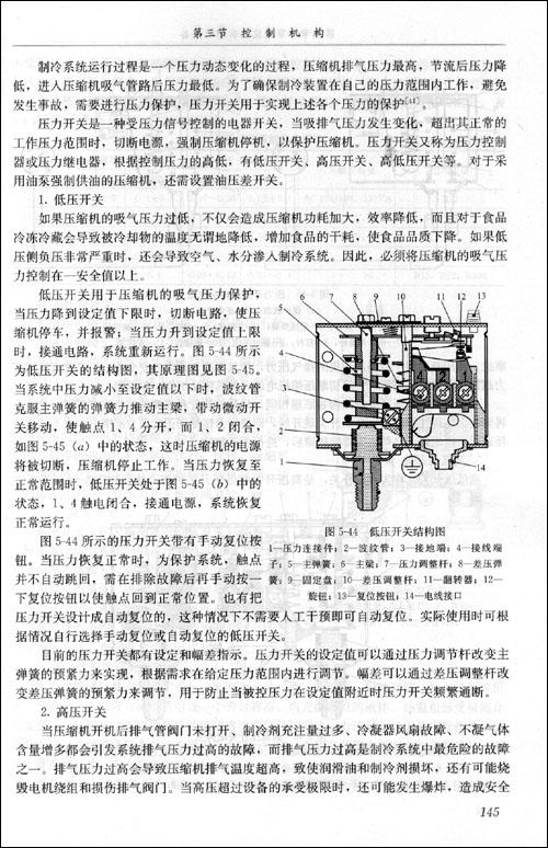 空气调节用制冷技术