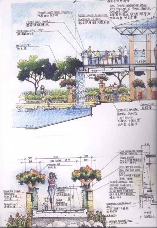 《环境艺术设计手绘效果图训练范本:园林景观空间表现