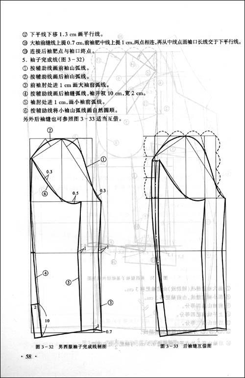 手绘服装半身模型