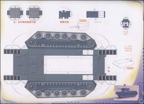 兵器手工(战车坦克篇)
