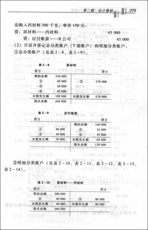 会计从业资格考试习题集