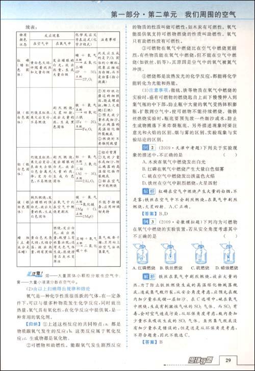 思维导图:初中化学(修订版):亚马逊:图书