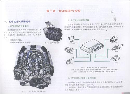 回至 汽车发动机电控系统原理与检修彩色图解 (平装)