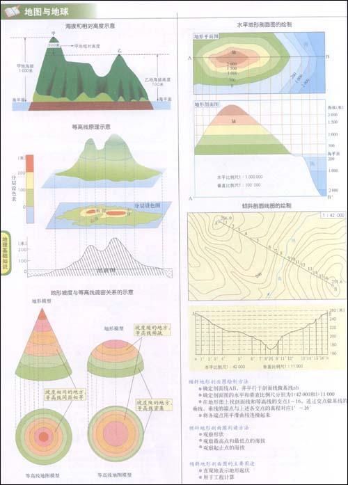高一地理地图册电子版