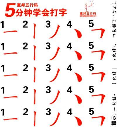 汉字的五种基本笔画