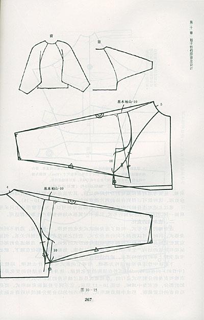 衣袖服装手绘图