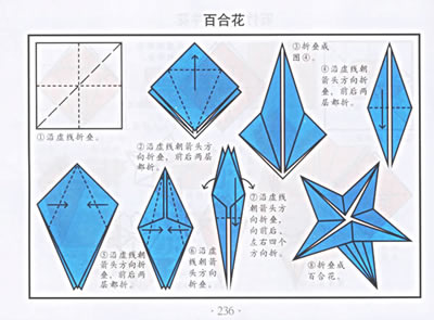 回至 彩版儿童折纸全书(精装) (精装)