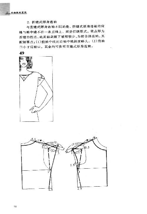衣袖款式图手绘
