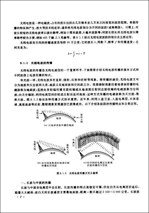 场效应管的偏置电路
