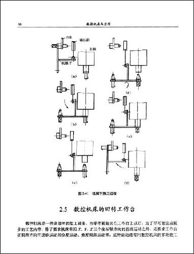 结构,第3章介绍了数控机床的计算机数控(cnc)系统