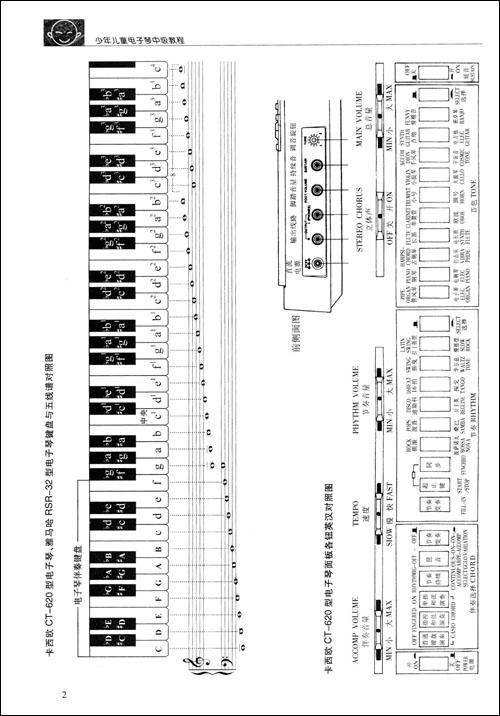 电子琴价格 电子琴简谱