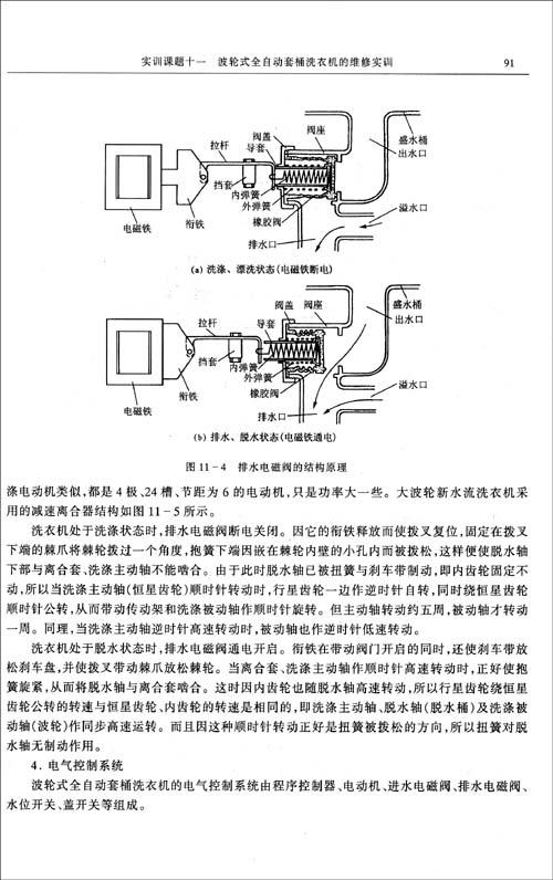程序控制器,电动机,进水电磁阀