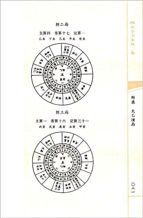 四库全书:术数