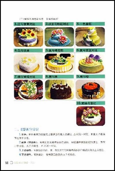 蛋糕裱花基础