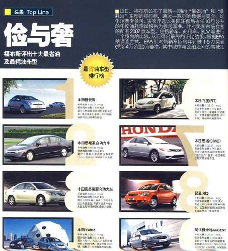 汽车杂志(2007年第5期)(总第308期)