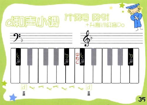 《调号与钢琴键盘对照卡:30个调》图片